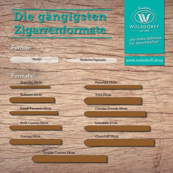 zigarrenformat_grafik